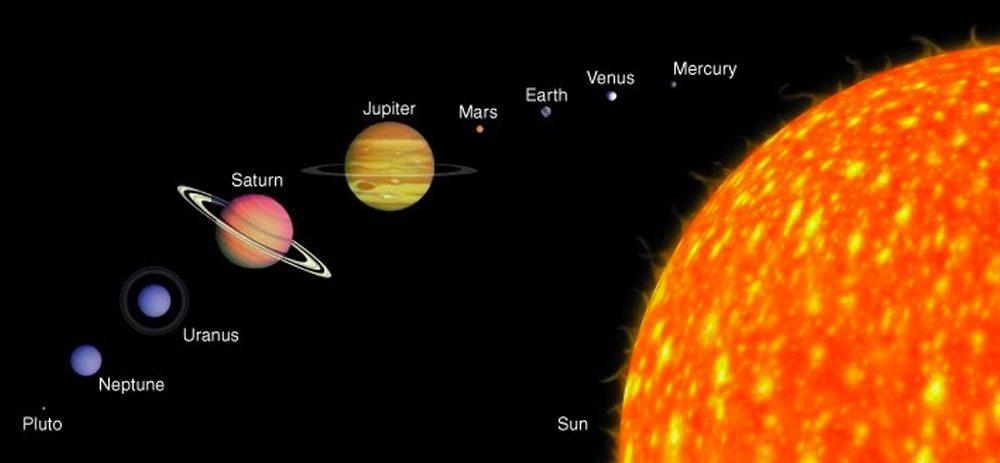 Mundane Astrology