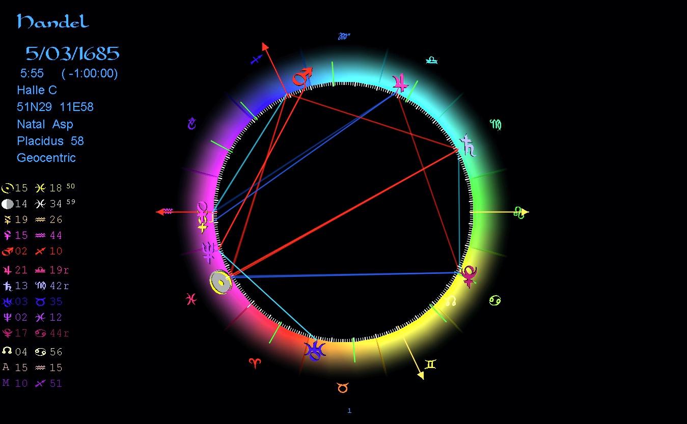 A Neptunian Survey 451plutosolarsystemdiagramjpg Handel